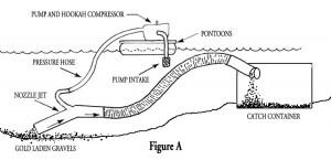 Suction Dredge No Sluice Drawing-1